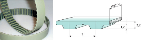Зубчатый полиуретановый ремень t5-500 в татарстане наливные полы фото реммерс