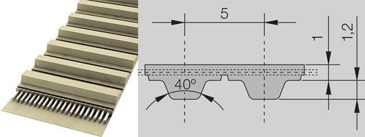Ремень полиуретановый зубчатый т5 видео наливные полы в3д