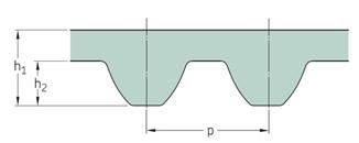 Зубчатый ремень S8M 1120 ( S8M1120 ), MITSUBOSHI
