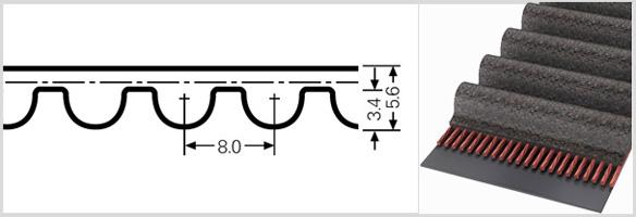 Ремень полиуретановый htd 8m потолочный плинтус пенополиуретановый